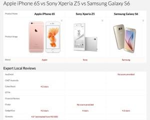 iphone-z5-s6-comparison